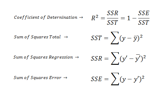 expected value formula statistics