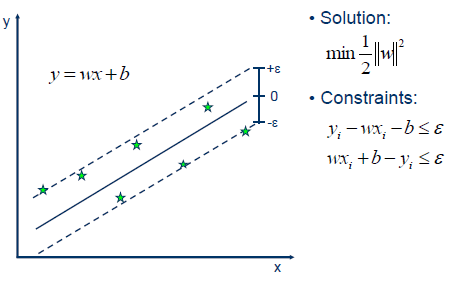 teacher support material linear functions Download all materials for introduction to functions (zip, 20 files, 482mb)   download all materials for linear functions (zip, 8 files, 573kb).